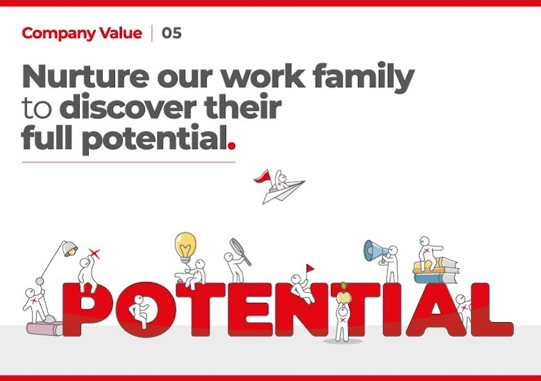 Nurture our work family to discover their true potential